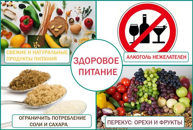 Здоровое питание и простатит