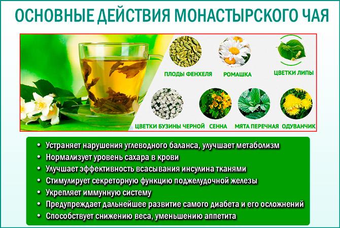 Монастырский чай: основные действия