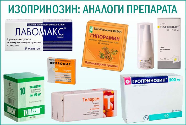 Аналоги препарата Изопринозин