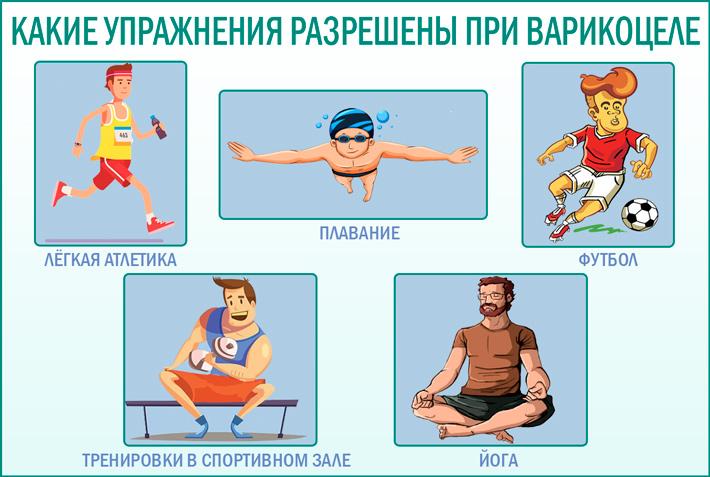 Варикоцеле и спорт