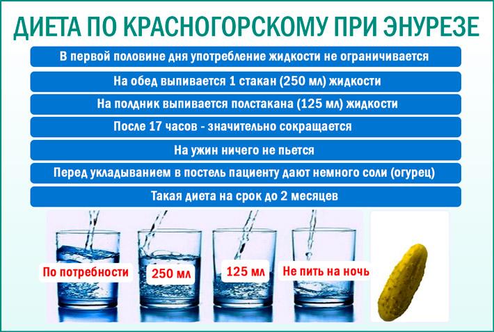 Энурез: диета по Красногорскому