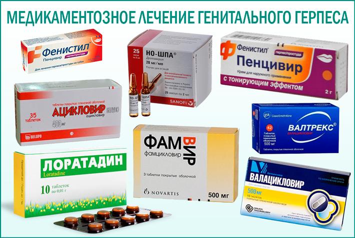 Генитальный герпес: медикаментозное лечение