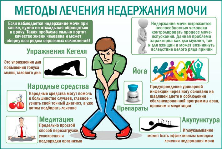 Методы лечения недержания мочи