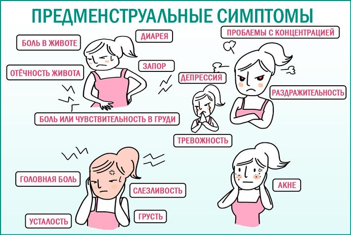 ПМС у женщин