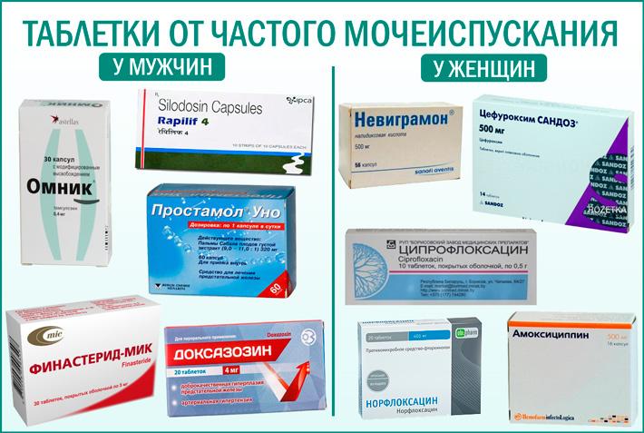 Лекарственные препараты от частого мочеиспускания