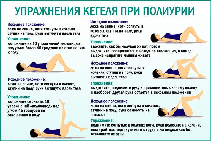 Упражнения Кегеля и другие виды тренировки для мочевого пузыря