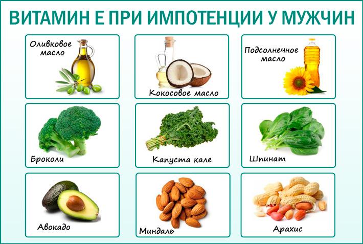 Витамин Е для мужчин: польза