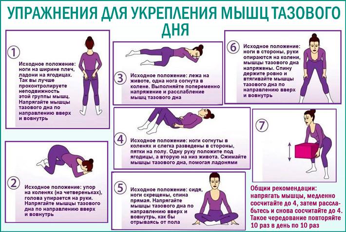 Как натренировать мышцы тазового дна у женщин?