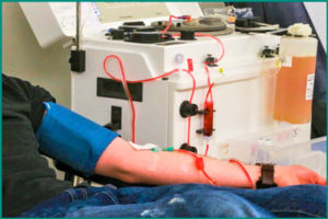 Очистка крови. Плазмаферез