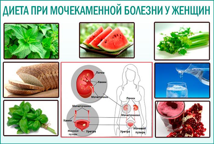 Питание при мочекаменной болезни у женщин