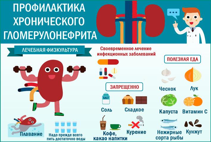 Гломерулонефрит хронический: профилактика