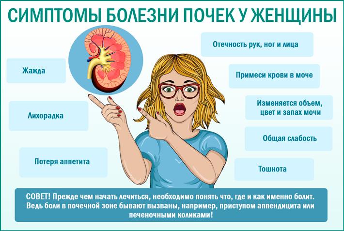 Первые симптомы болезней почек у женщин