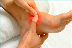 Воспаление сустава: симптомы