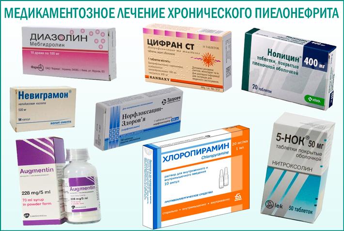 Таблетки для лечения хронического пиелонефрита