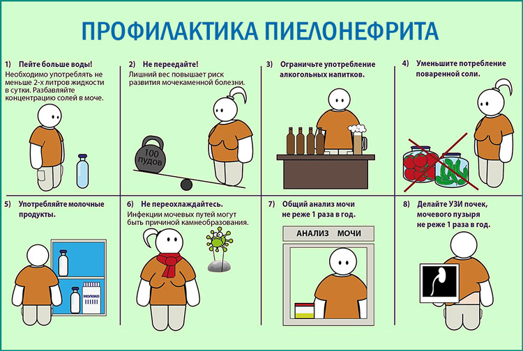 Профилактические меры при пиелонефрите