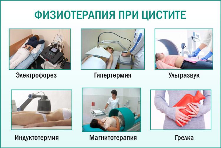 Быстрая помощь при цистите  препараты и процедуры которые снимут боль