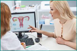 Посещение врача-гинеколога