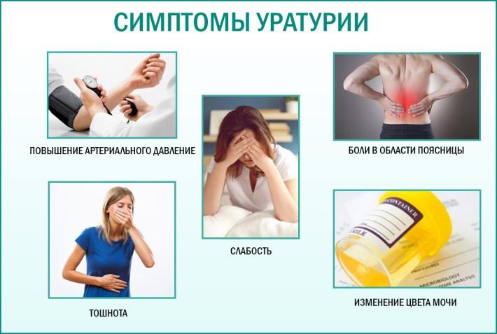 Симптомы при высоких показателях