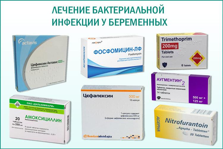 Лечение бактериурии медикаментами