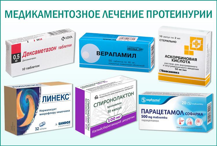 Лечение от протеинурии
