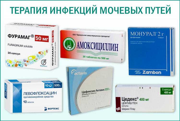 Препараты для лечения инфекций мочевых путей
